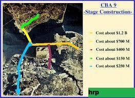 Proyek The Hampton Roads Crossing Study